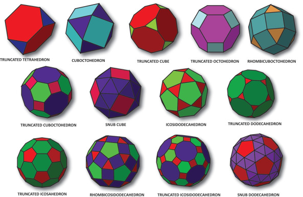 archimedean-solids